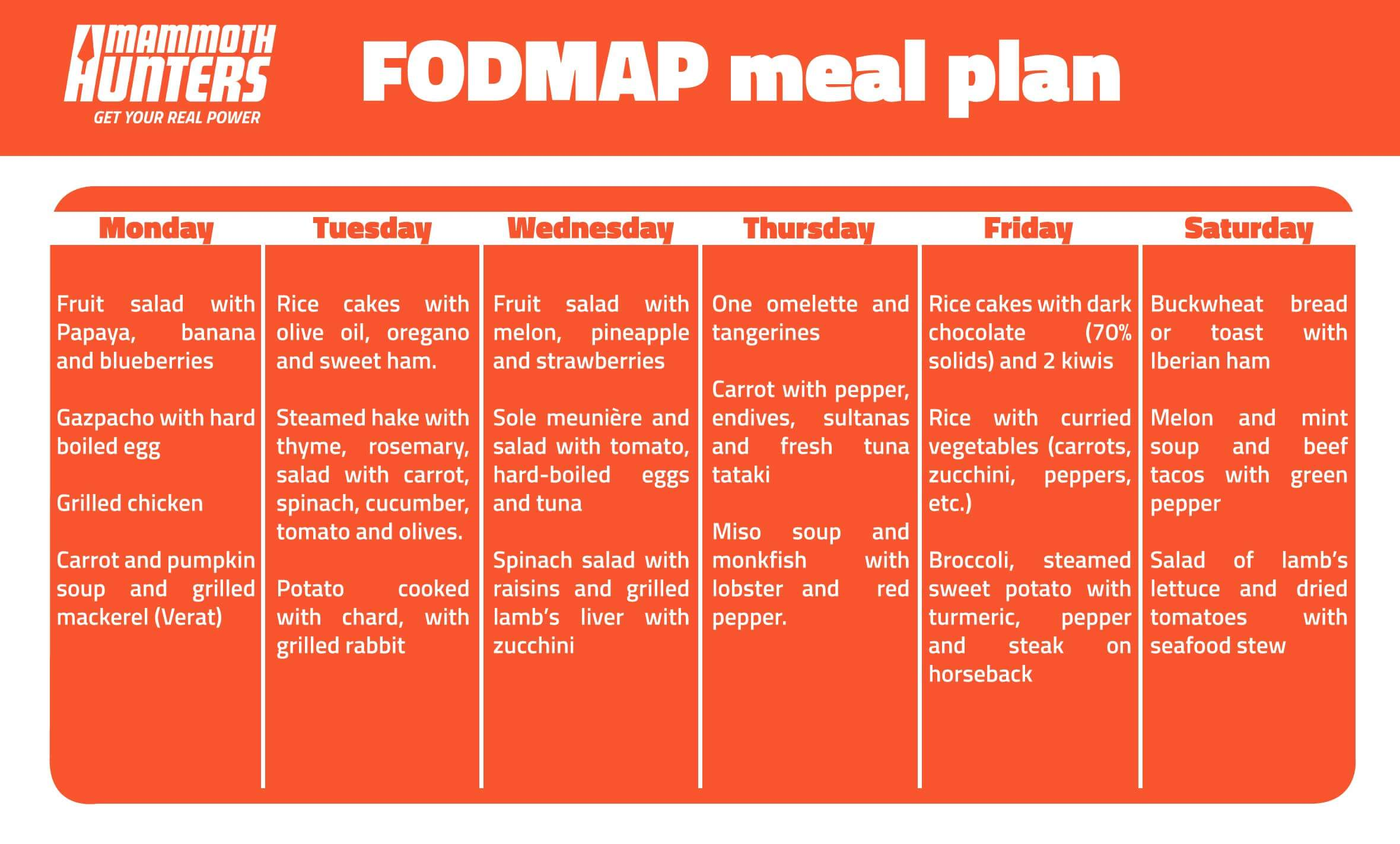 Low FODMAP Vegetables: A Complete List of What You Can and Cannot Eat (+ Printable PDF Chart)