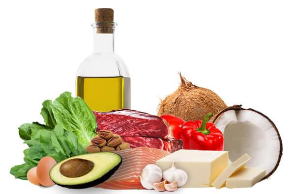 ketogenic diet and ketosis for weight loss