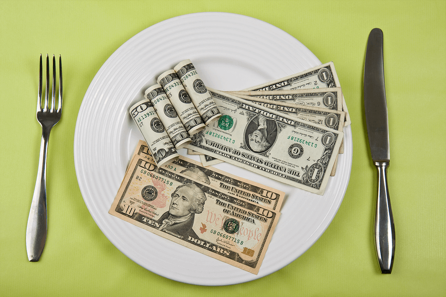 Cost of Eating Healthy in the US